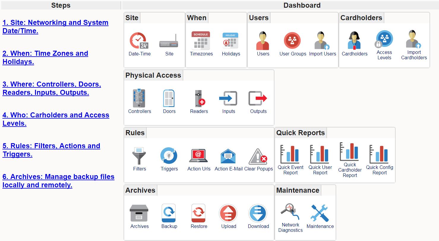 Sielox AnyWare Browser-based Access Control - Sielox Access